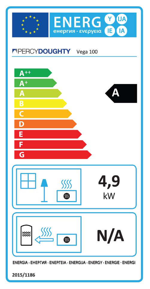 Vega 100 Stove Energy Rating