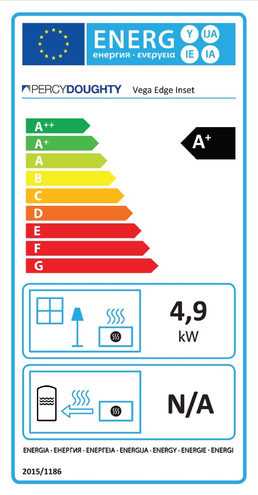 Vega Edge Inset Stove Energy Rating
