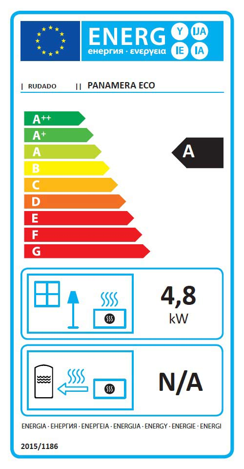 Panamera Stove Energy Label
